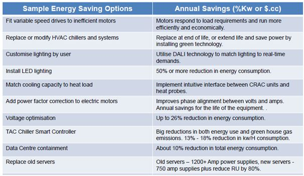 energy_savings